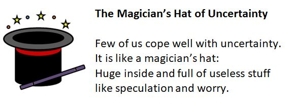 Picture of a magicians hat. Text: The Magician's Hat of Uncertainty. Few of us cope well with uncertainty. It is like a magician's hat: Huge inside and full of useless stuff like speculation and worry.
